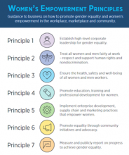 Women's Empowerment Principles Flyer